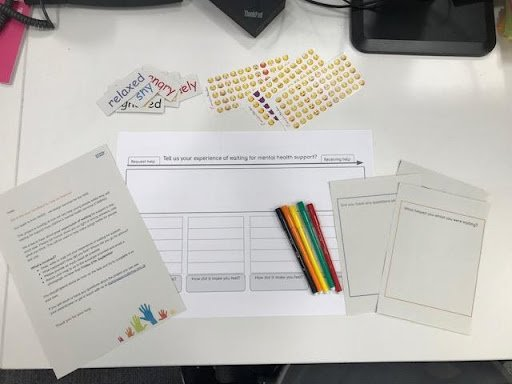 Documents and stationary laid out on a desk